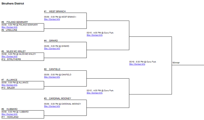 Large_2018_bb_district_bracket